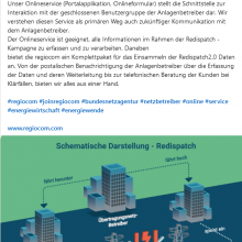 https://www.linkedin.com/posts/regiocom-se_regiocom-joinregiocom-bundesnetzagentur-activity-6790205408565841920-IK0V